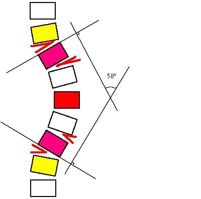 Γωνία Cobb: Αναφέρει την γωνία της σκολίωσης (εικόνα 1)